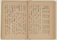 「Chodung Chonson chiri: chon」Galley (Prange Call No. 301-0040g) pp. 50-51.
