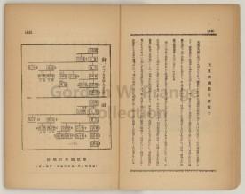 Zukai Kenpo/圖解憲法 (Prange Call No. JQ-0055), p.22
